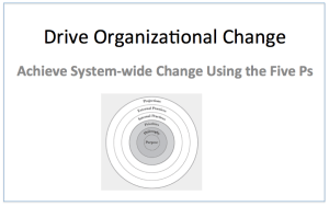Drive Organizational Change-Achieve System-wide Change Using the Five Ps