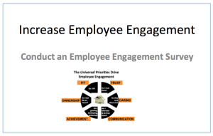 Increase Employee Engagement-Conduct an Employee Engagement Survey