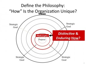organizational philosophy